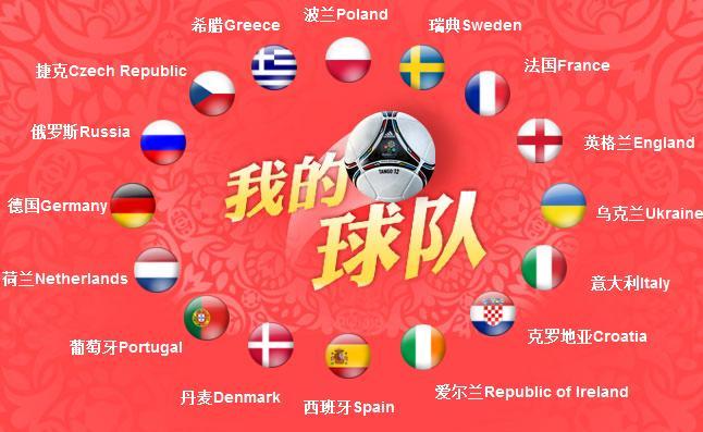 EURO 2012 – zmarnowana szansa na promocję Polski w Chinach?