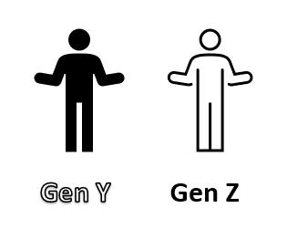 Po angielsku – o generacji Y i Z